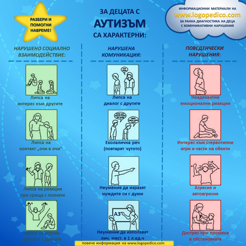 1-autizm