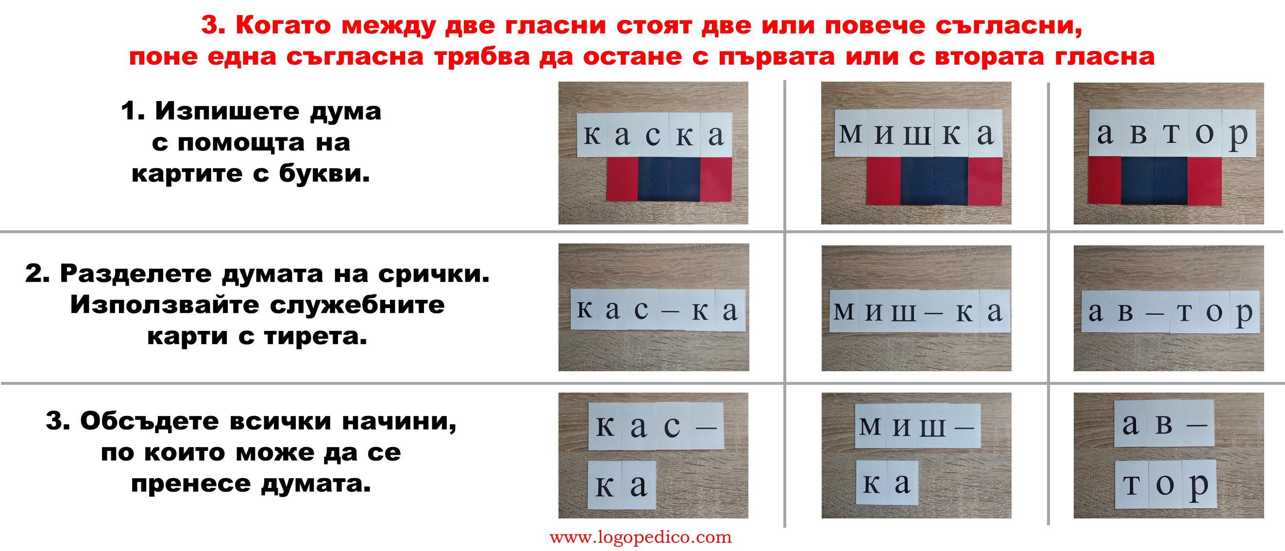 Логопедико - 2 saglasni - образователни помагала, занимания и материали