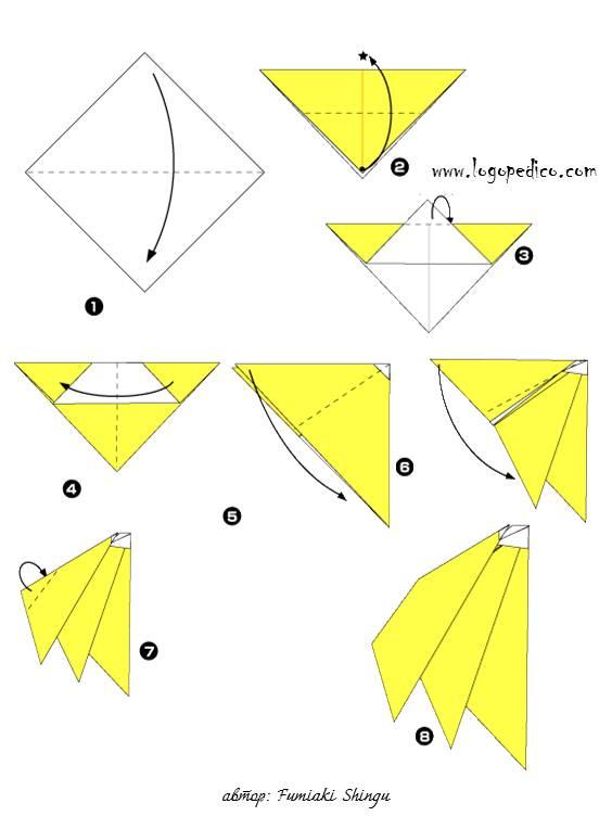 Slide74
