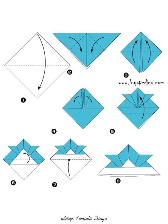 Slide87