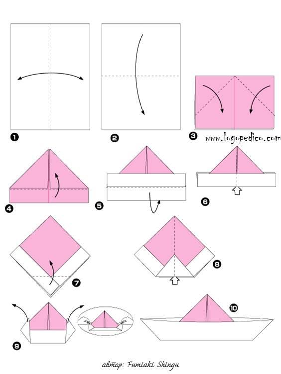 Вязание кофточки на спицах для девочки 6-7 лет