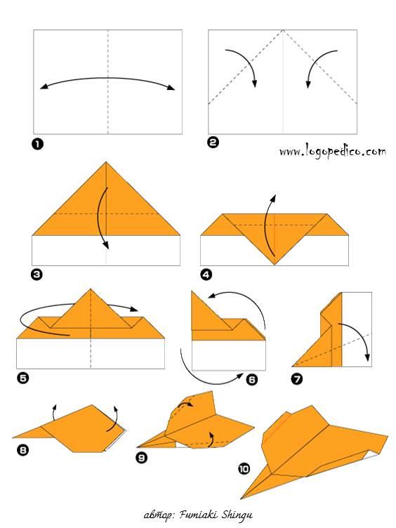 Slide99