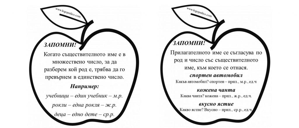 Логопедико - baneri - образователни помагала, занимания и материали