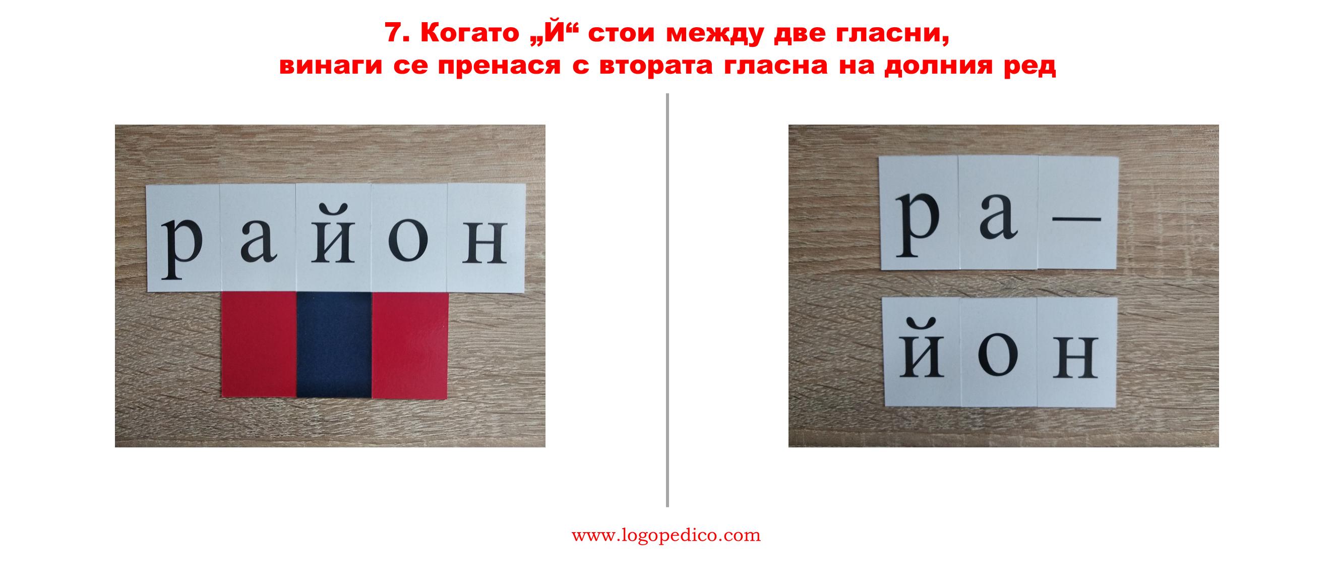 Логопедико - i mejdu 1 - образователни помагала, занимания и материали