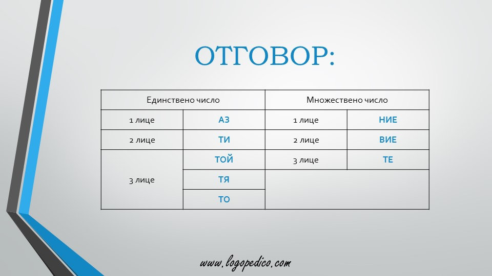 Логопедико - pregovor bulgarski ezik 3 4 klas 35 - образователни помагала, занимания и материали