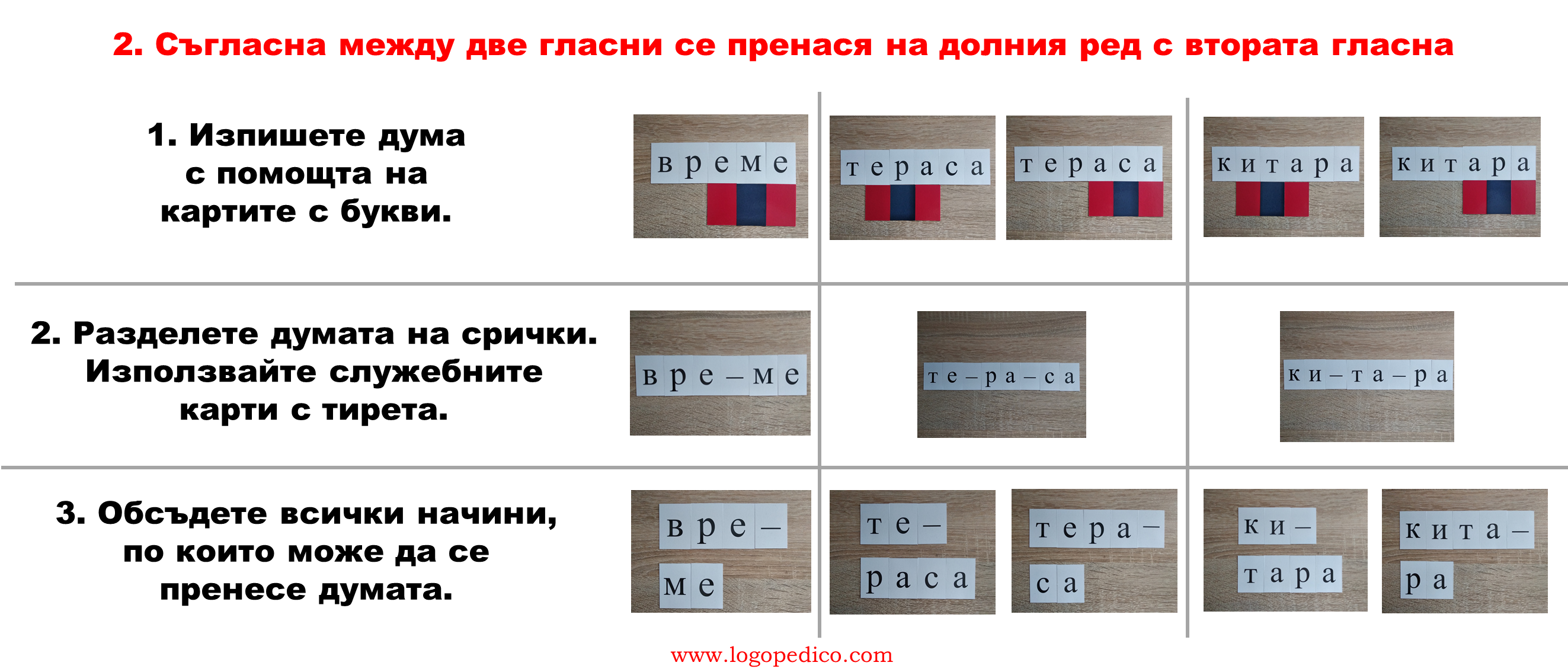 Логопедико - saglasna 1 - образователни помагала, занимания и материали