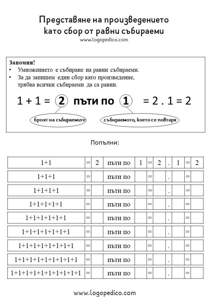 Логопедико - tablica za umnojenie 1 - образователни помагала, занимания и материали