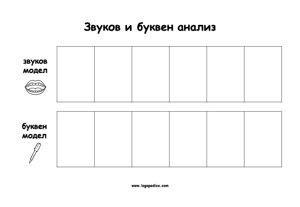 Логопедико - zvukov analiz 6 - образователни помагала, занимания и материали
